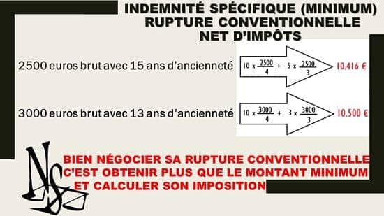 indemnité rupture conventionnelle